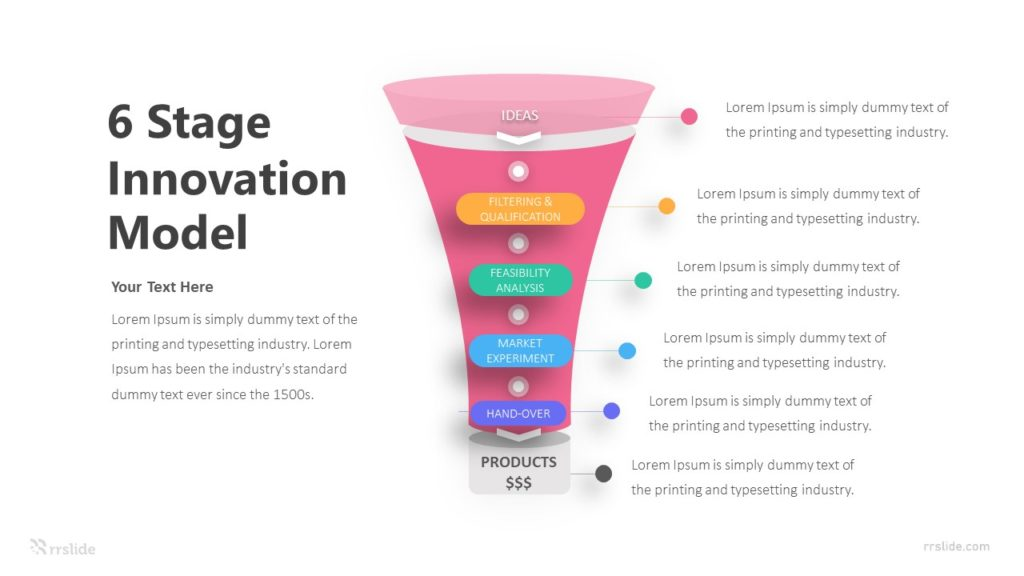 6 Stage Innovation Model Infographic Template