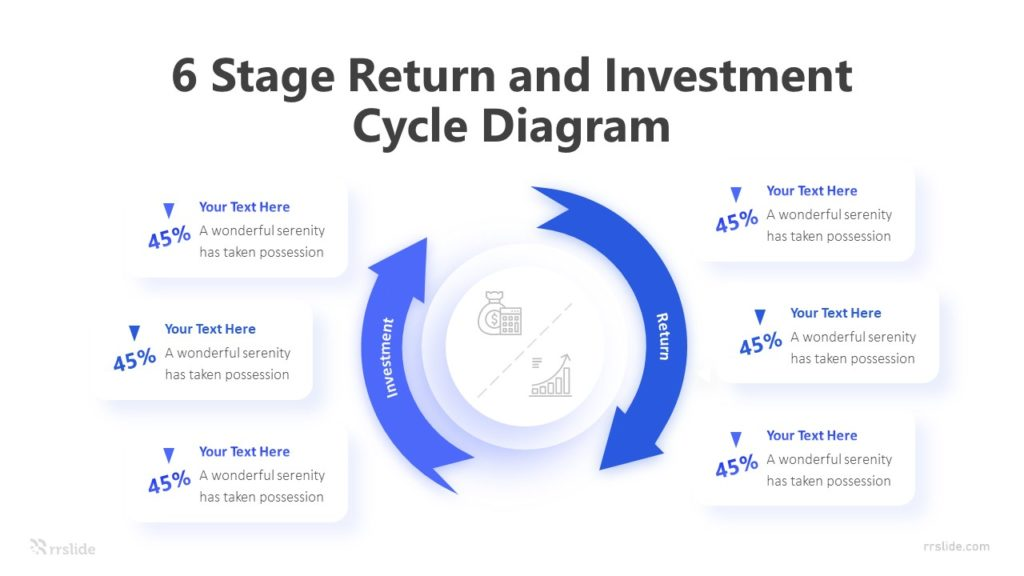 6 Stage Return And Investment Cycle Diagram Infographic Template