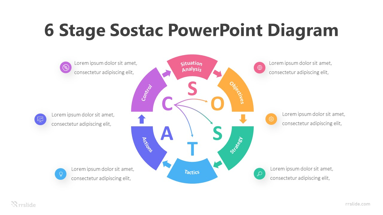 5 Step Sipoc Diagram Infographic Template