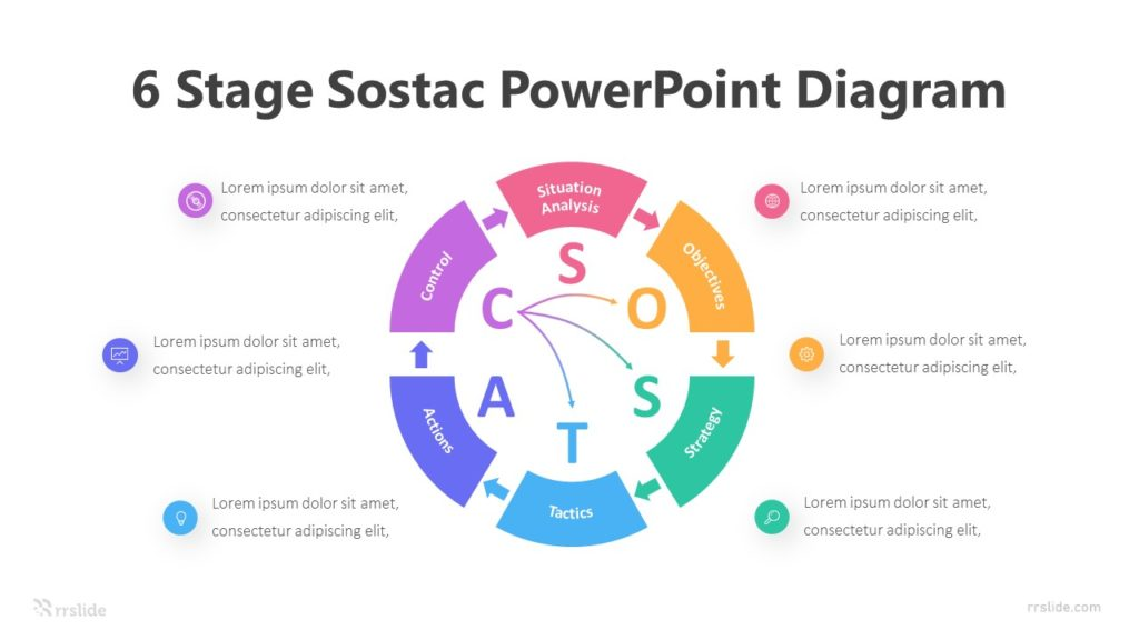 6 Stage Sostac PowerPoint Diagram Infographic Template