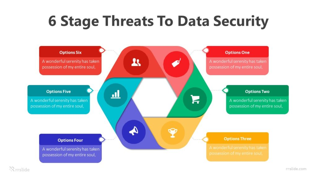 6 Stage Threats To Data Security Infographic Template