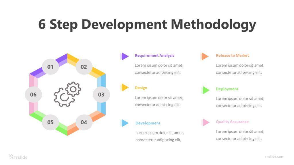 6 Step Development Methodology Infographic Template