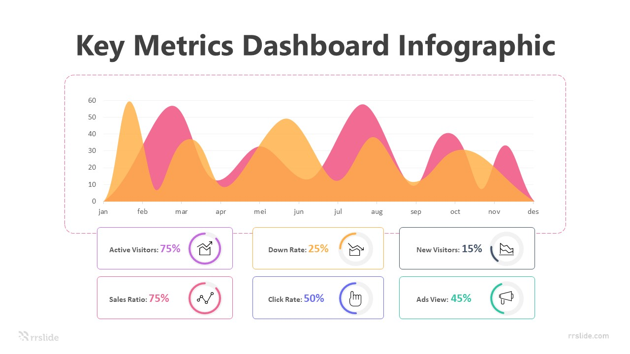 6 Step Key Metrics Dashboard Infographic Template
