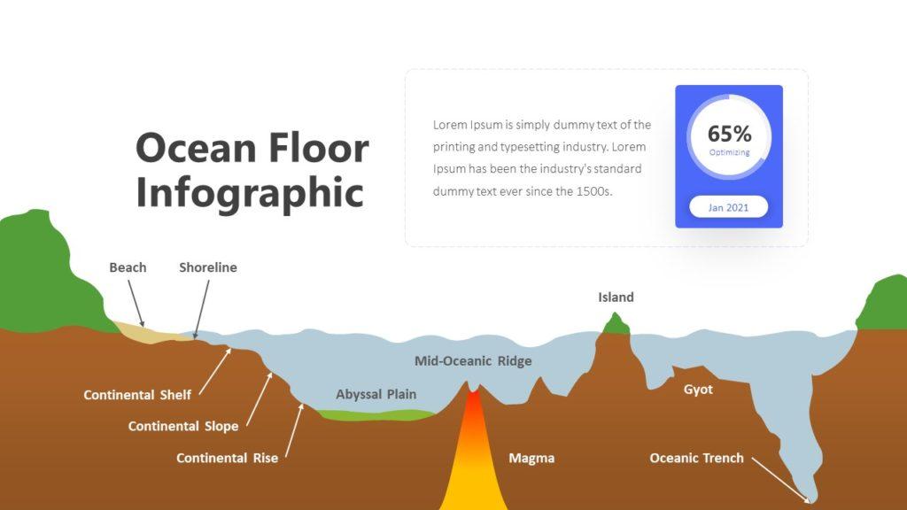 6 Step Ocean Floor Infographic Template