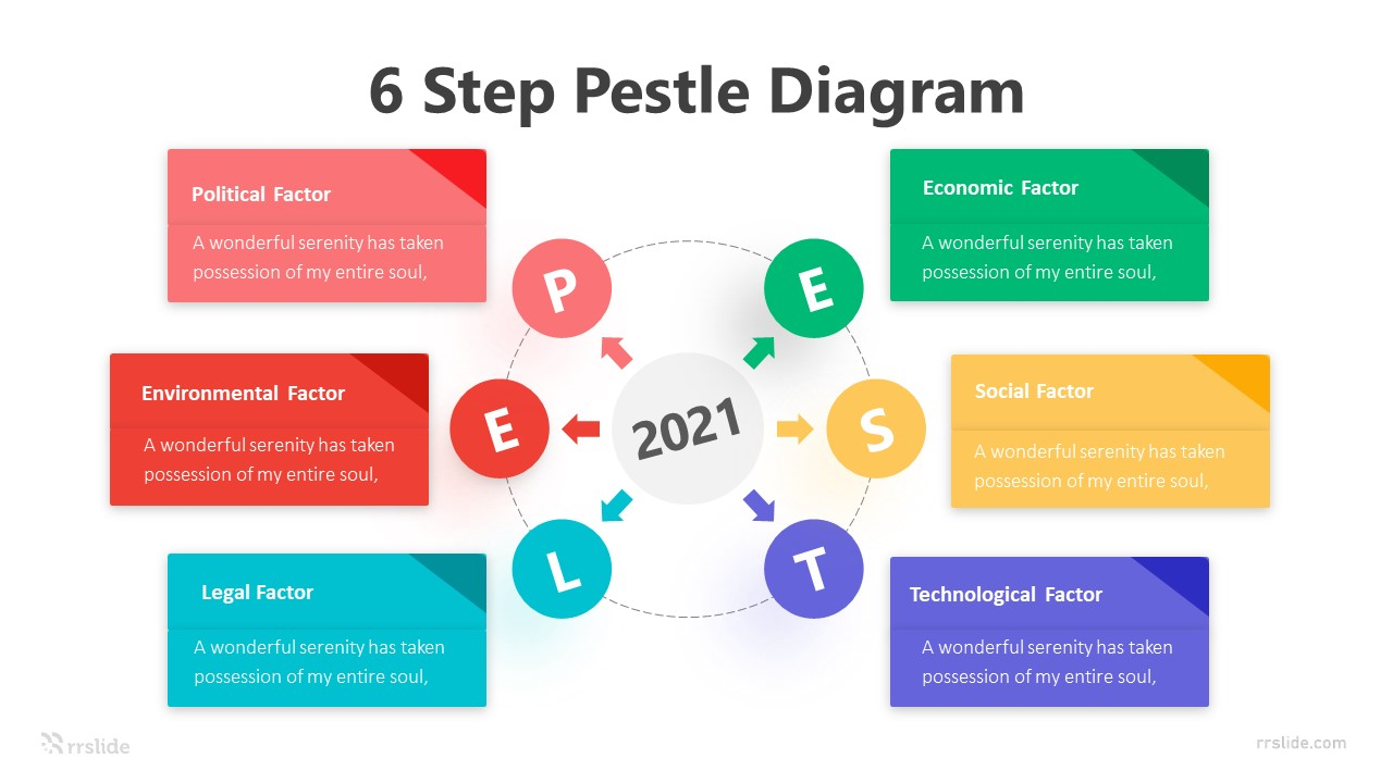 6 Step Pestle Diagram Infographic Template
