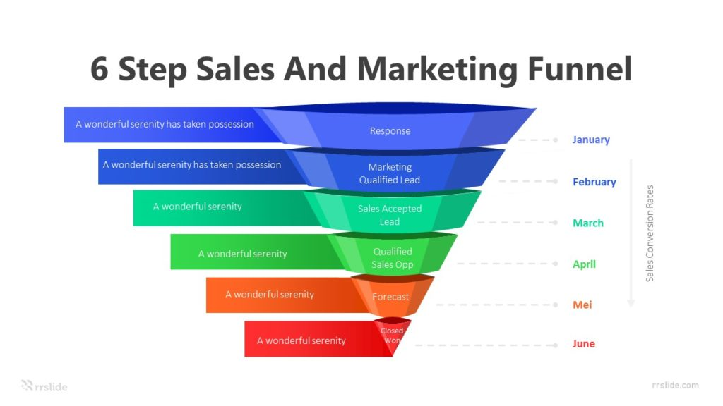 6 Step Sales And Marketing Funnel Infographic Template
