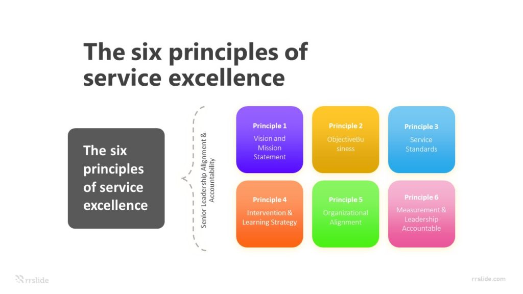 6 The Six Principles Of Service Excellence Infographic Template