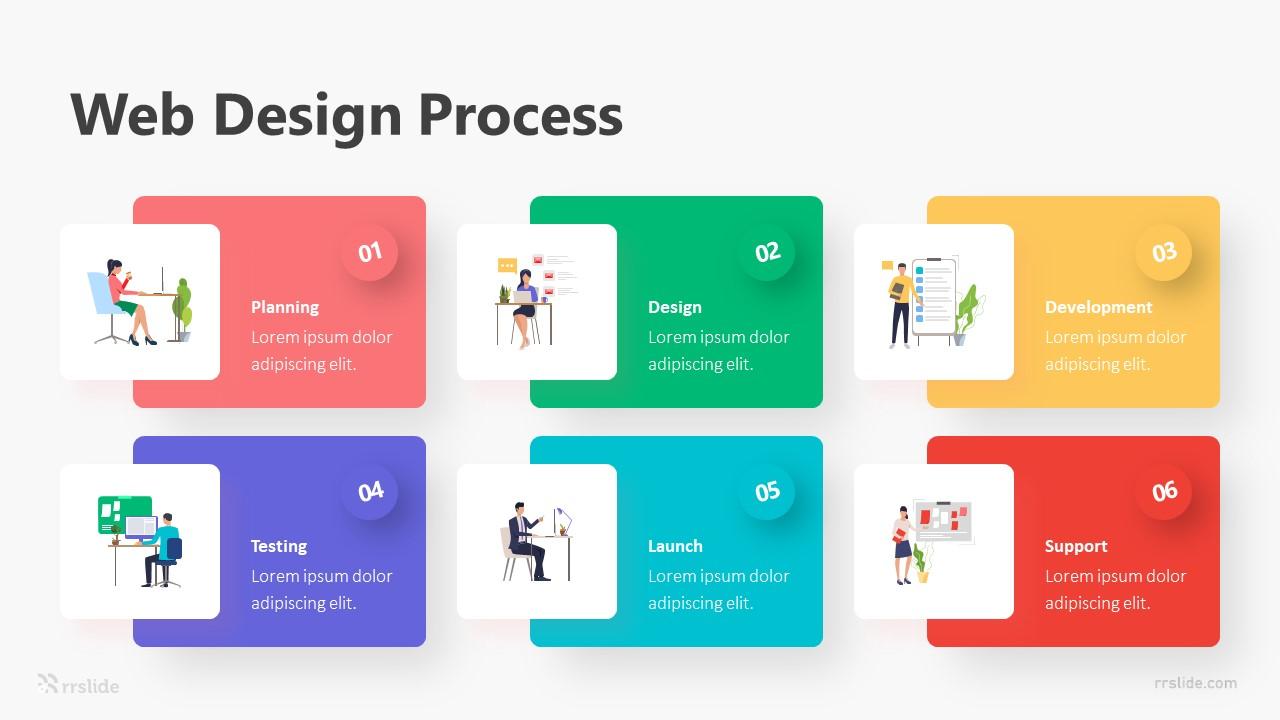 6 Web Design Process Infographic Template