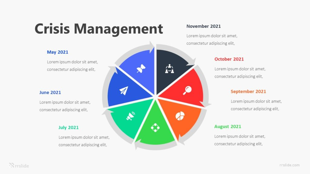 7 Crisis Management Infographic Template