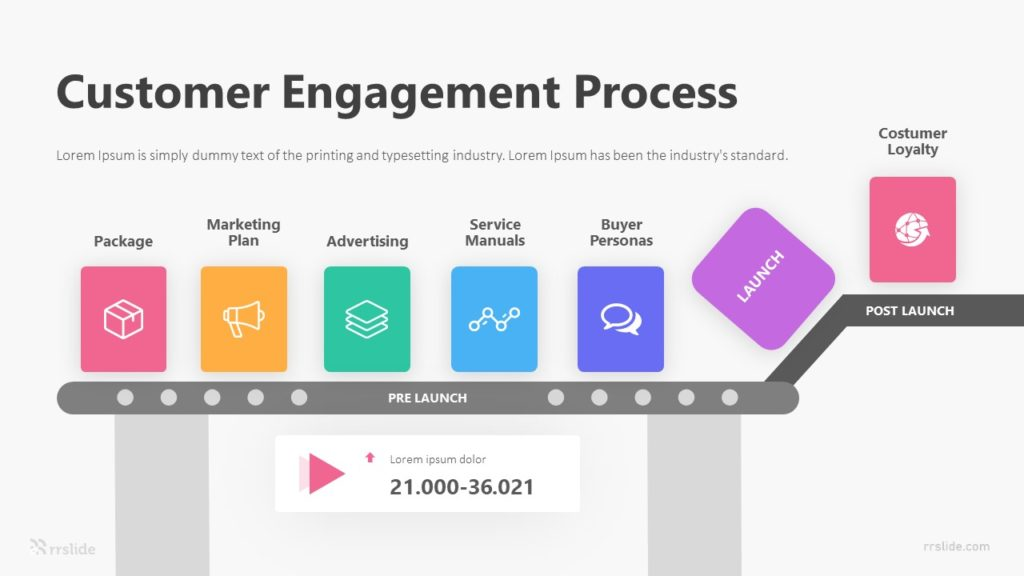 7 Customer Engagement Process Infographic Template