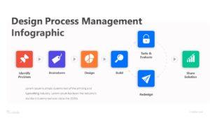 7 Design Process Management Infographic Template