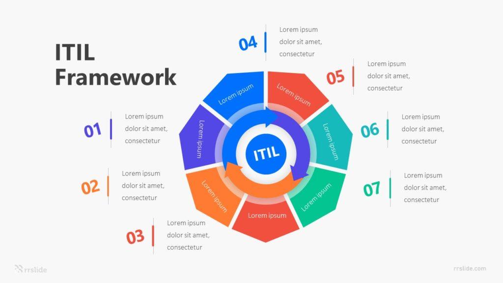 7 ITIL Framework Infographic Template