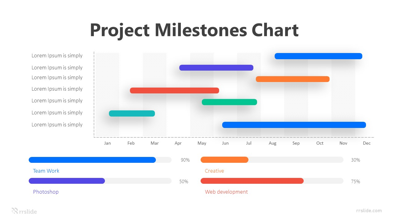 7 Project Milestones Chart Infographic Template