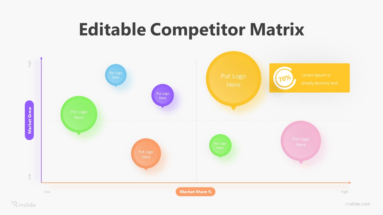 7 Stage Editable Competitor Matrix Infographic Template