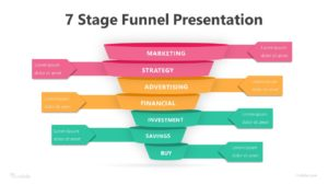 7 Stage Funnel Presentation Infographic Template