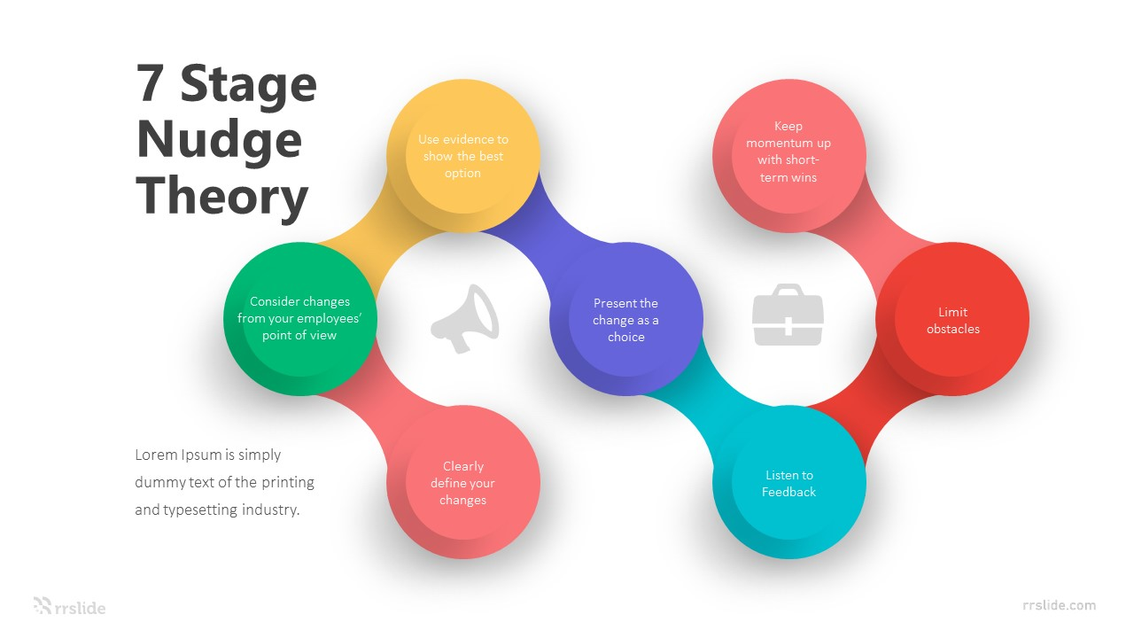 7 Stage Nudge-Theory Infographic Template
