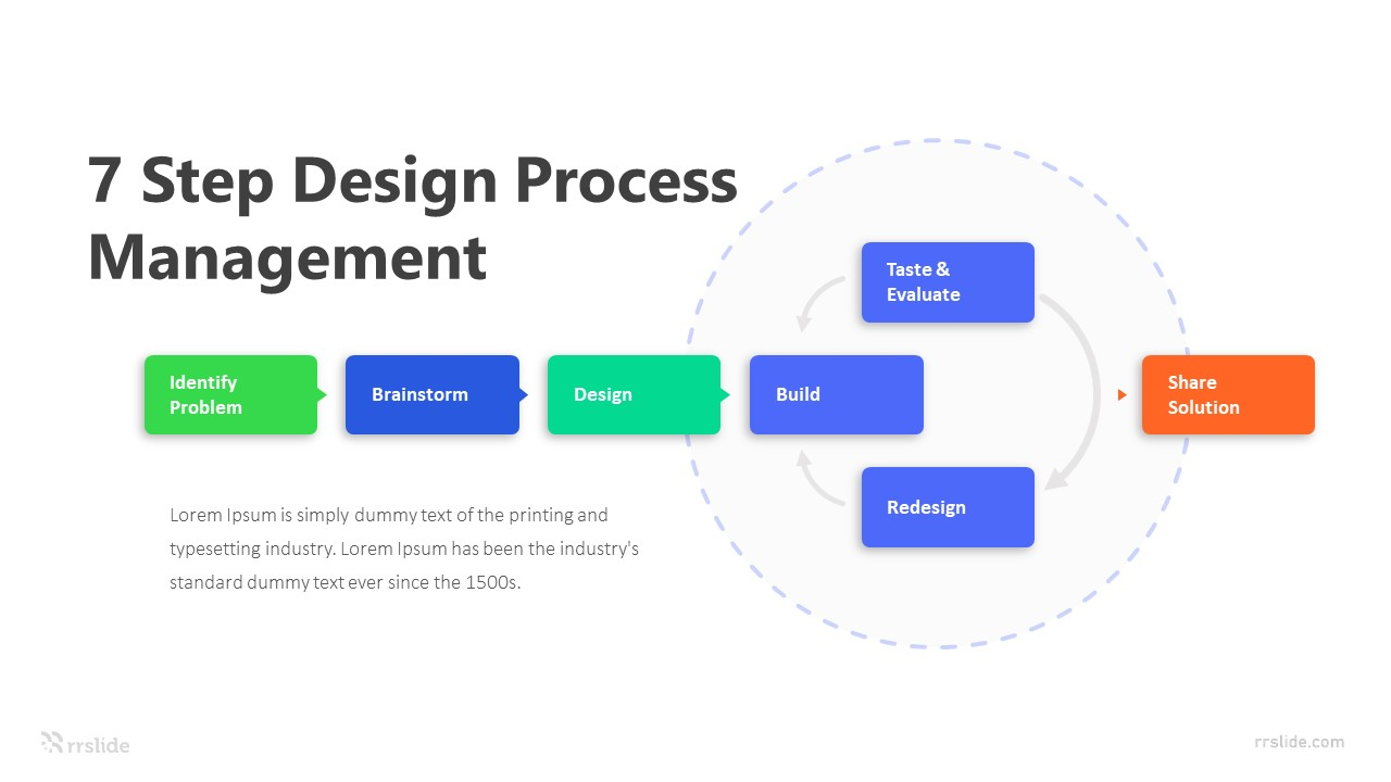7 Step Design Process Management Infographic Template