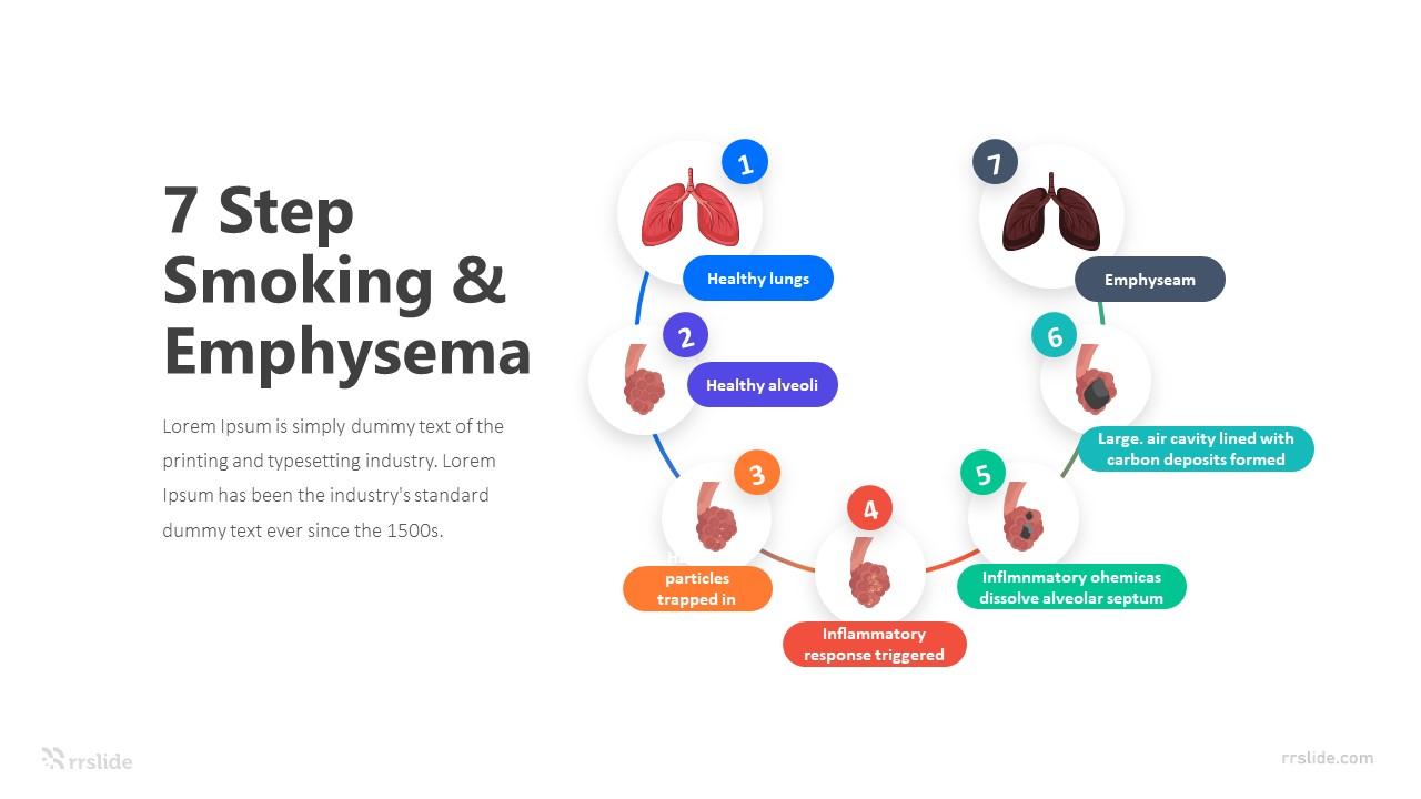 7 Step Smoking & Emphysema Infographic Template