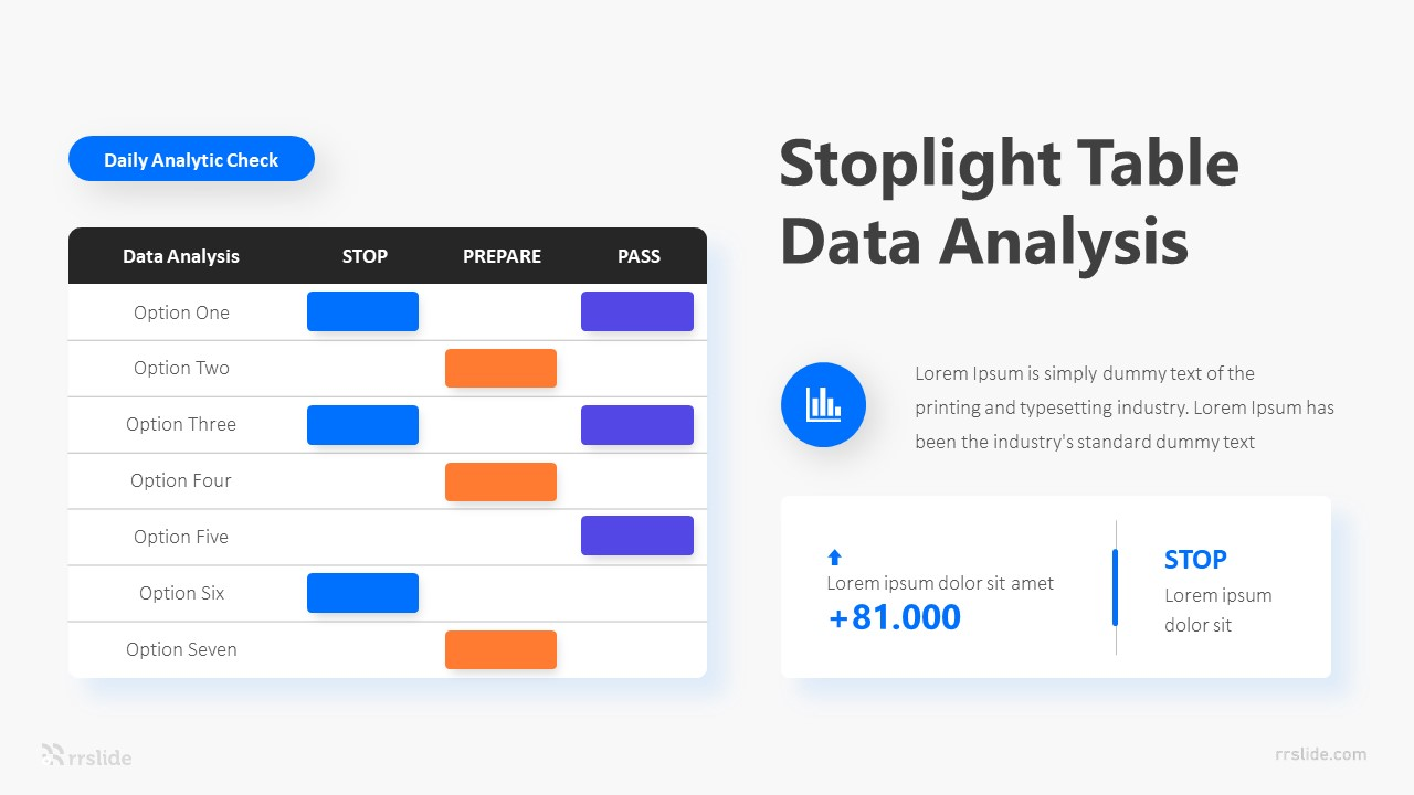 7 Stoplight Table Data Analysis Infographic Template