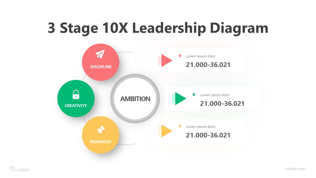 3 Stage 10X Leadership Diagram Infographic Template
