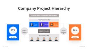 8 Company Project Hierarchy Infographic Template