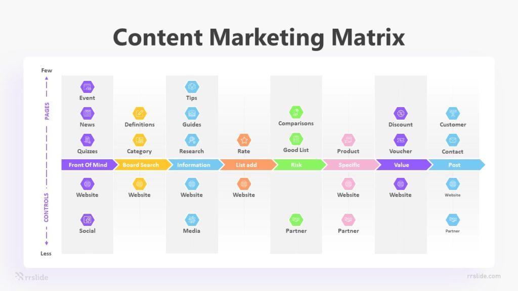 8 Content Marketing Matrix Infographic Template