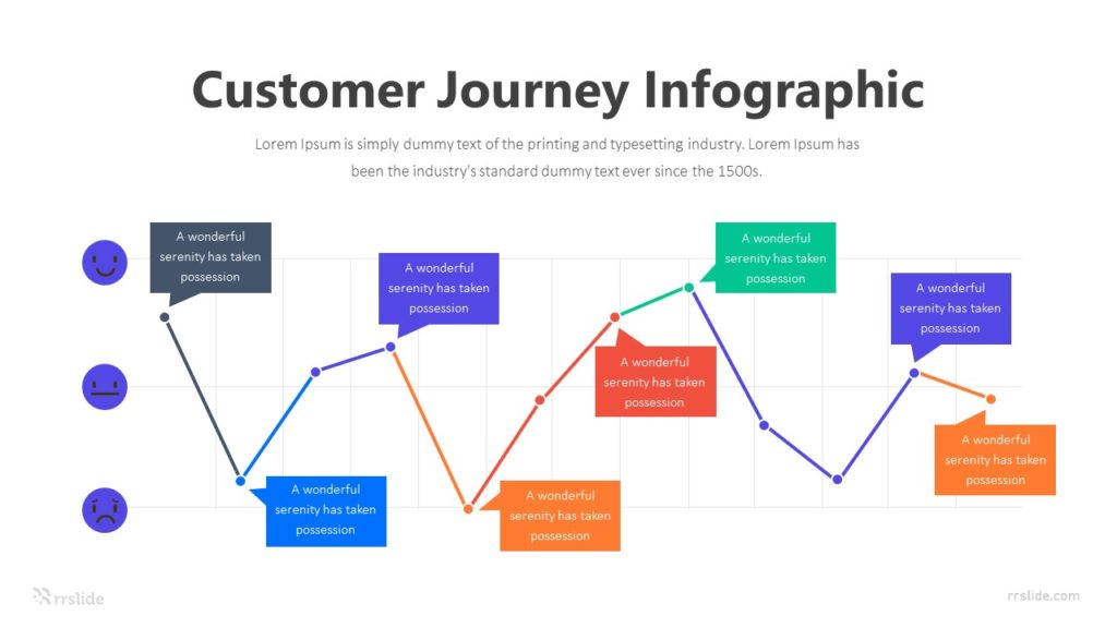 8 Customer Journey Infographic Template