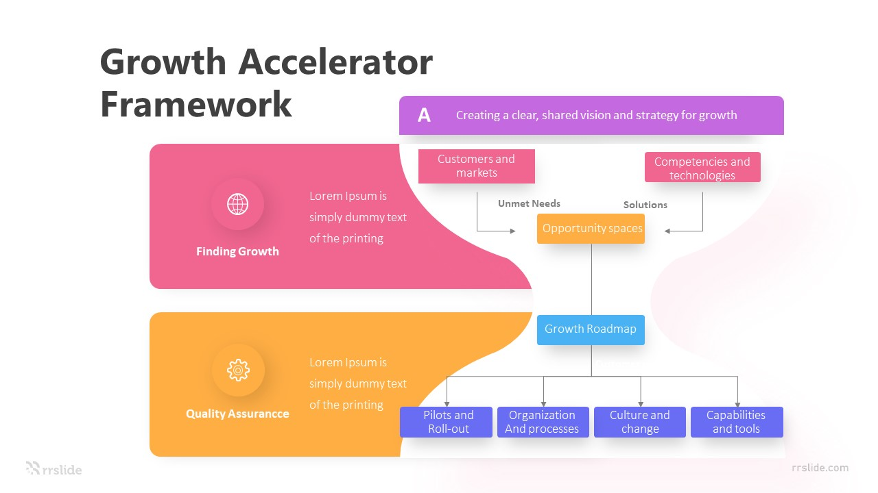 8 Growth Accelerator Framework Infographic Template