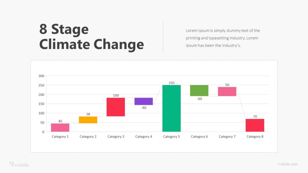 8 Stage Climate Change Infographic Template