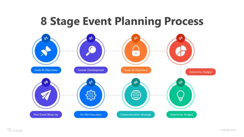 8 Stage Event Planning Process Infographic Template