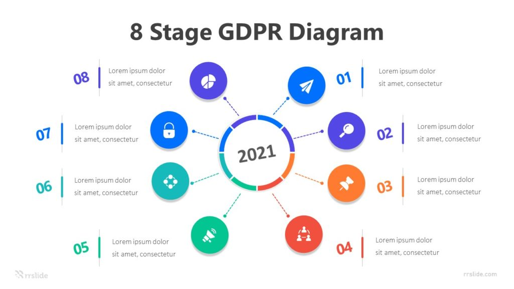 8 Stage GDPR Diagram Infographic Template