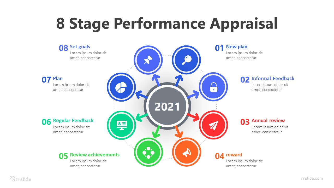 8 Stage Performance Appraisal Infographic Template
