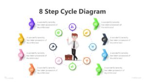 8 Step Cycle Diagram Infographic Template