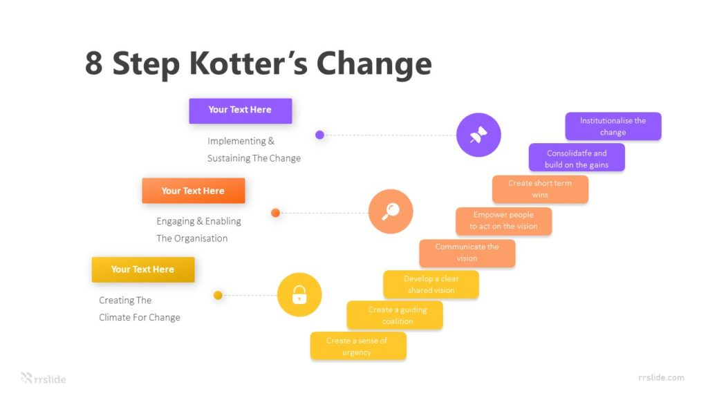 8 Step Kotter's Change Infographic Template