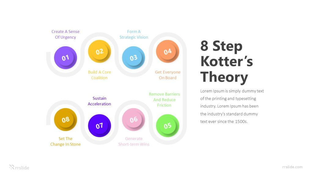 8 Step Kotter's Theory Infographic Template