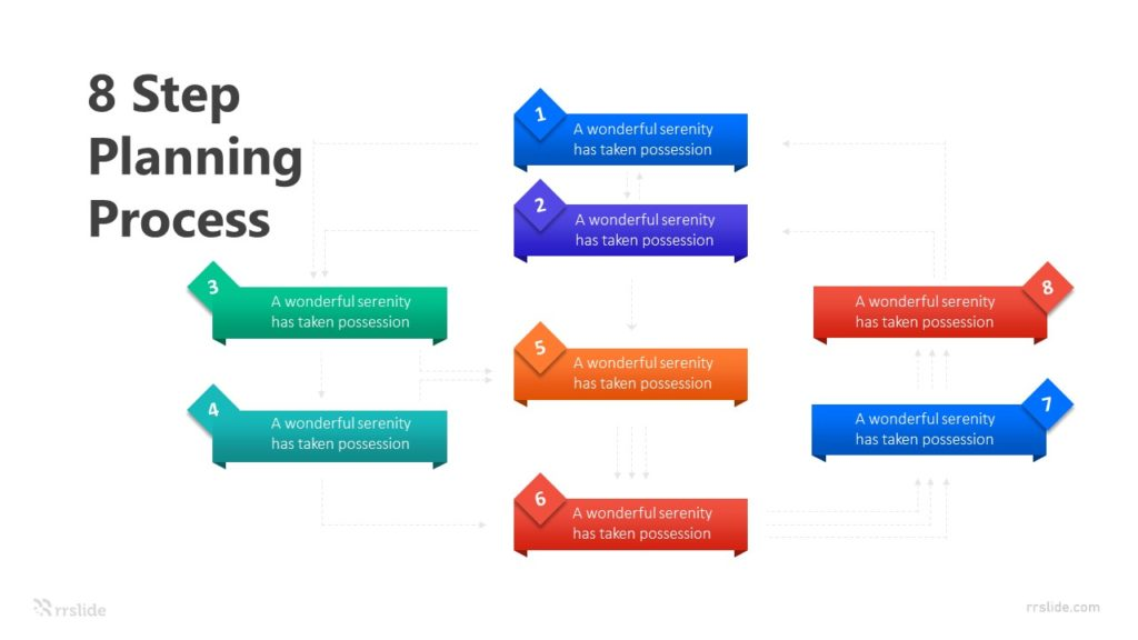 8 Step Planning Process Infographic Template