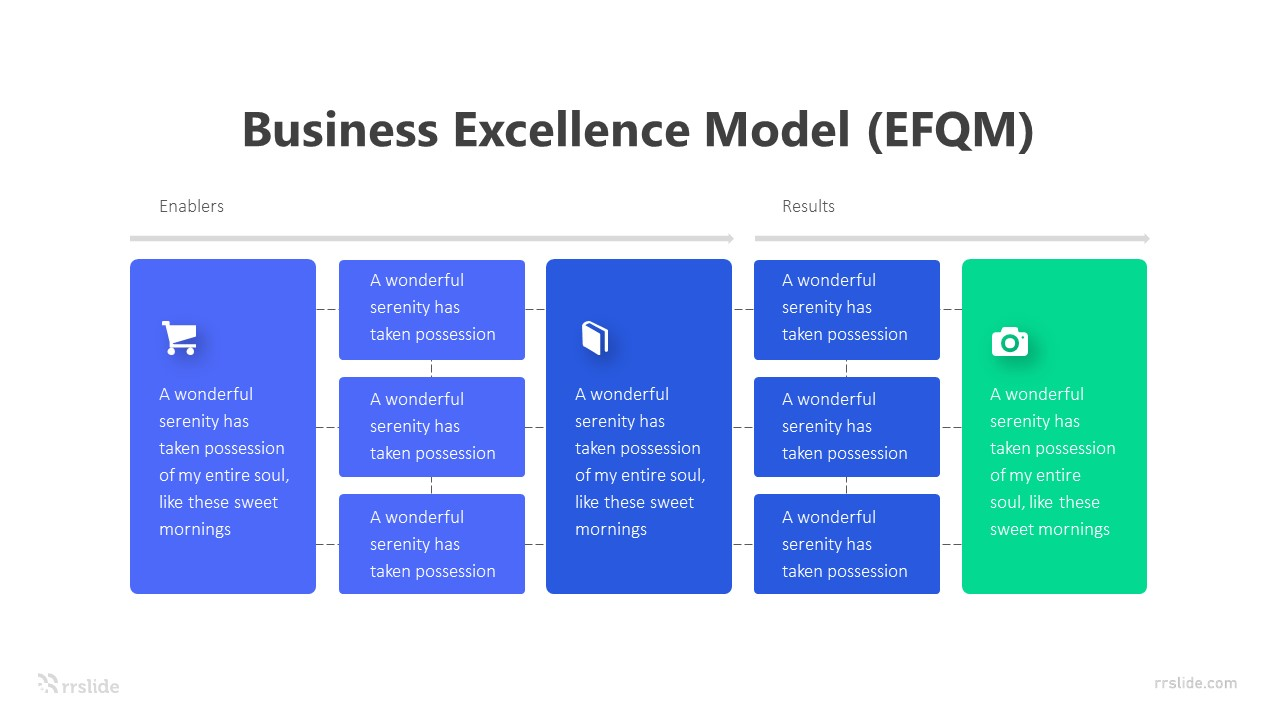 9 Business Excellence Model (EFQM) Infographic Template