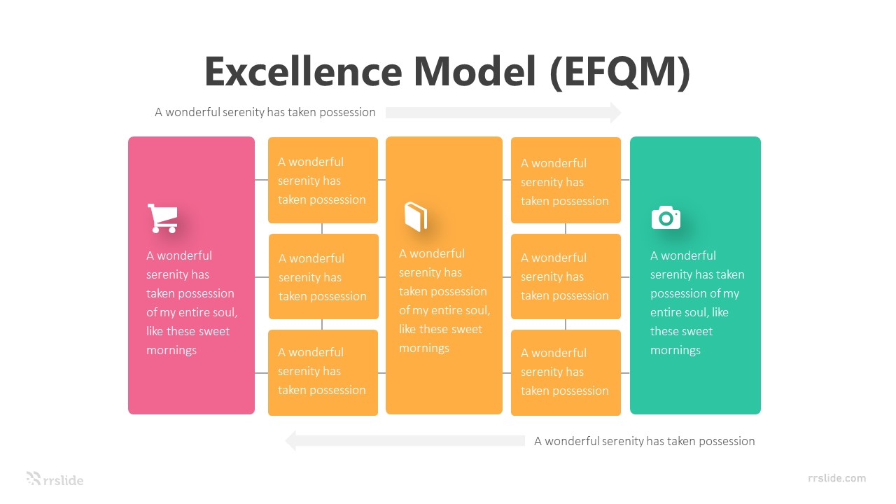 9 Excellence Model (EFQM) Infographic Template