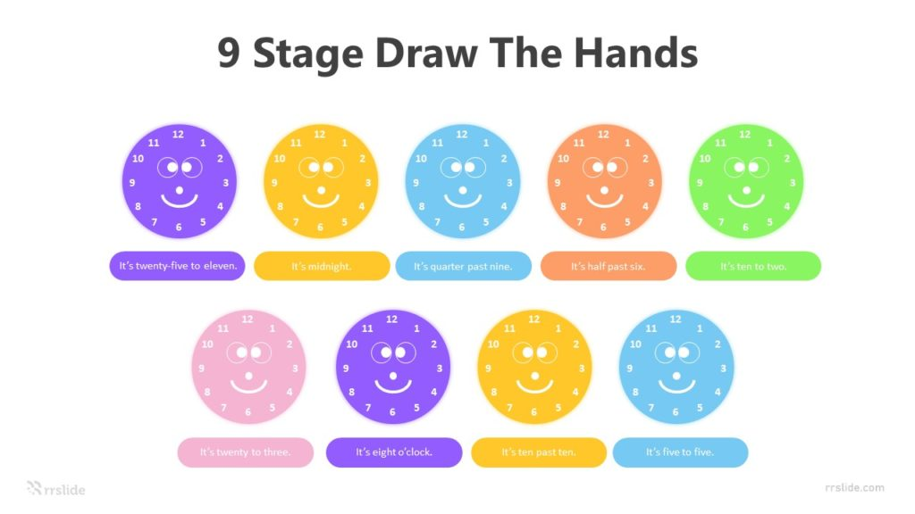 9 Stage Draw The Hands Infographic Template