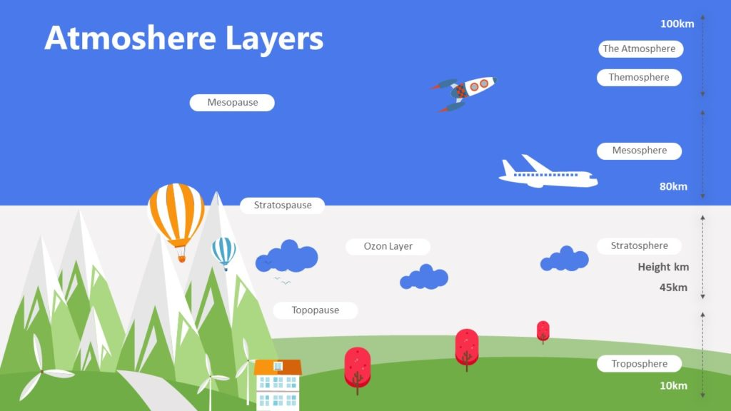 9 Step Atmosphere Layers Infographic Template