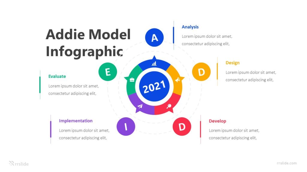 5 Addie Model Infographic Template