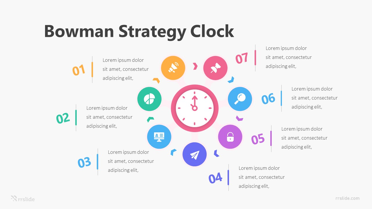 Bowman Strategy Clock Infographic Template