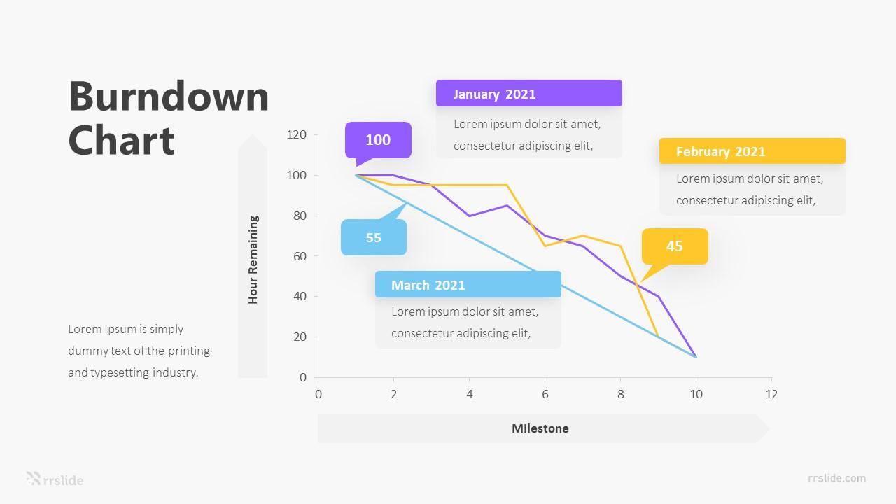 Burndown Chart Infographic Template