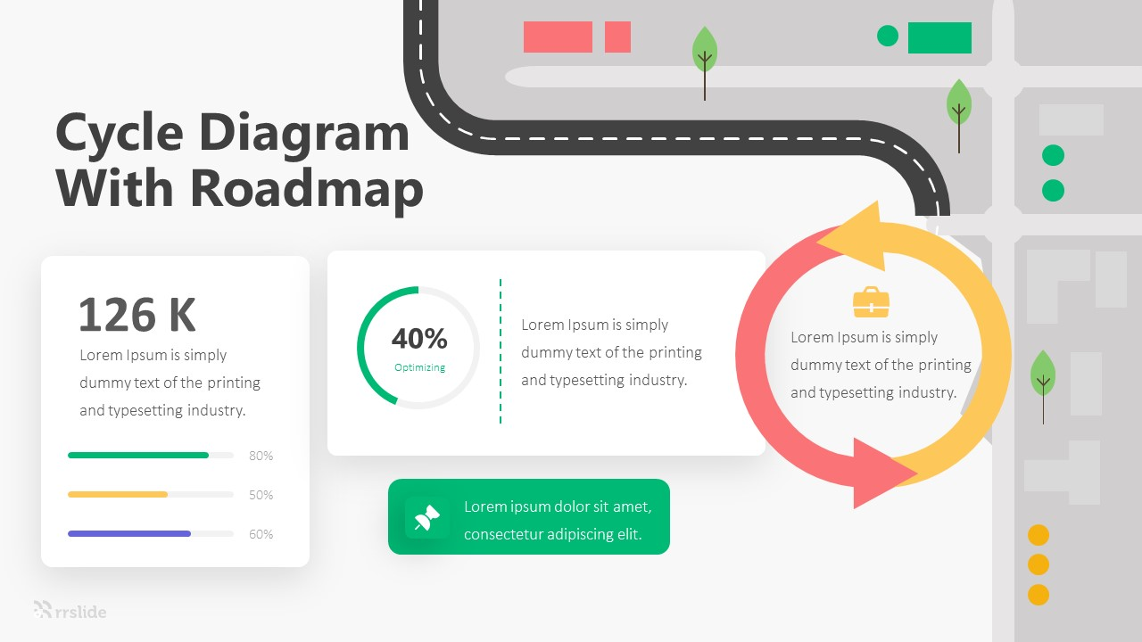 Cycle Diagram With RoadMap Infographic Template
