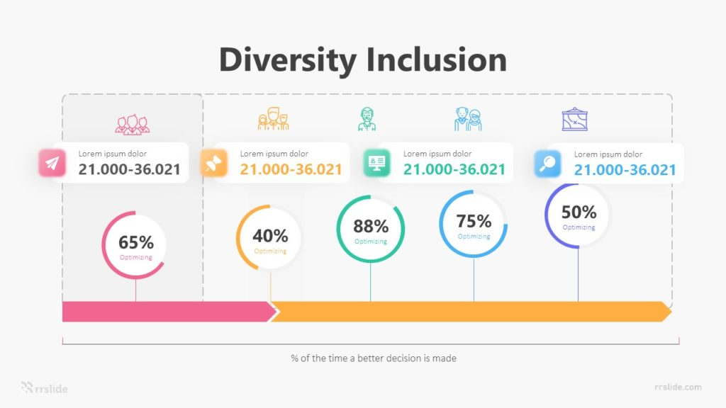 Diversity Inclusion Infographic Template