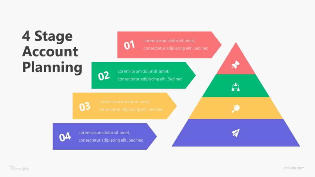 4 Stage Account Planning Infographic Template