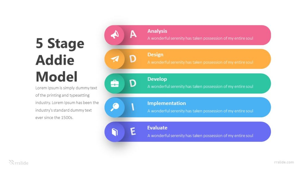 5 Stage Addie Model Infographic Template