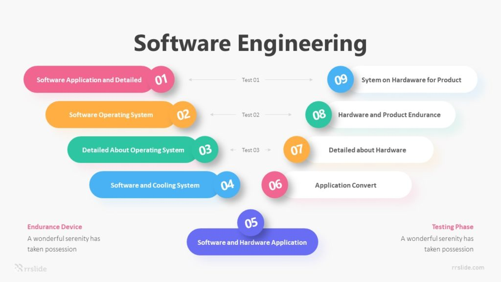 Software Engineering Infographic Template