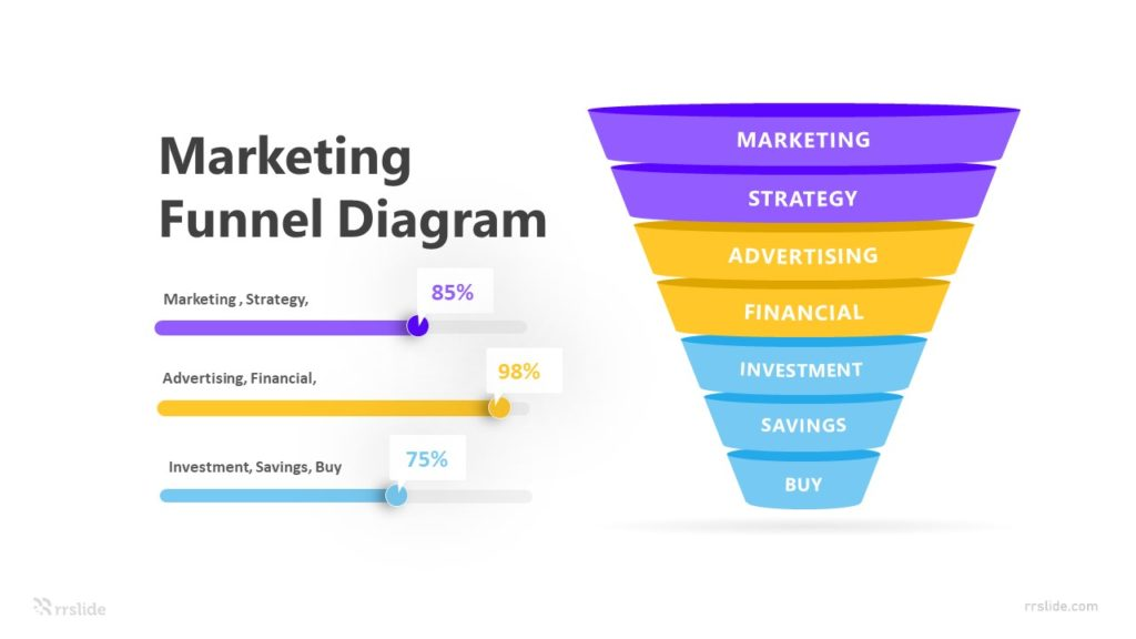 3 Step Marketing Funnel Diagram Infographic Template