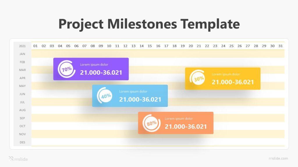 Project Milestones Infographic Template